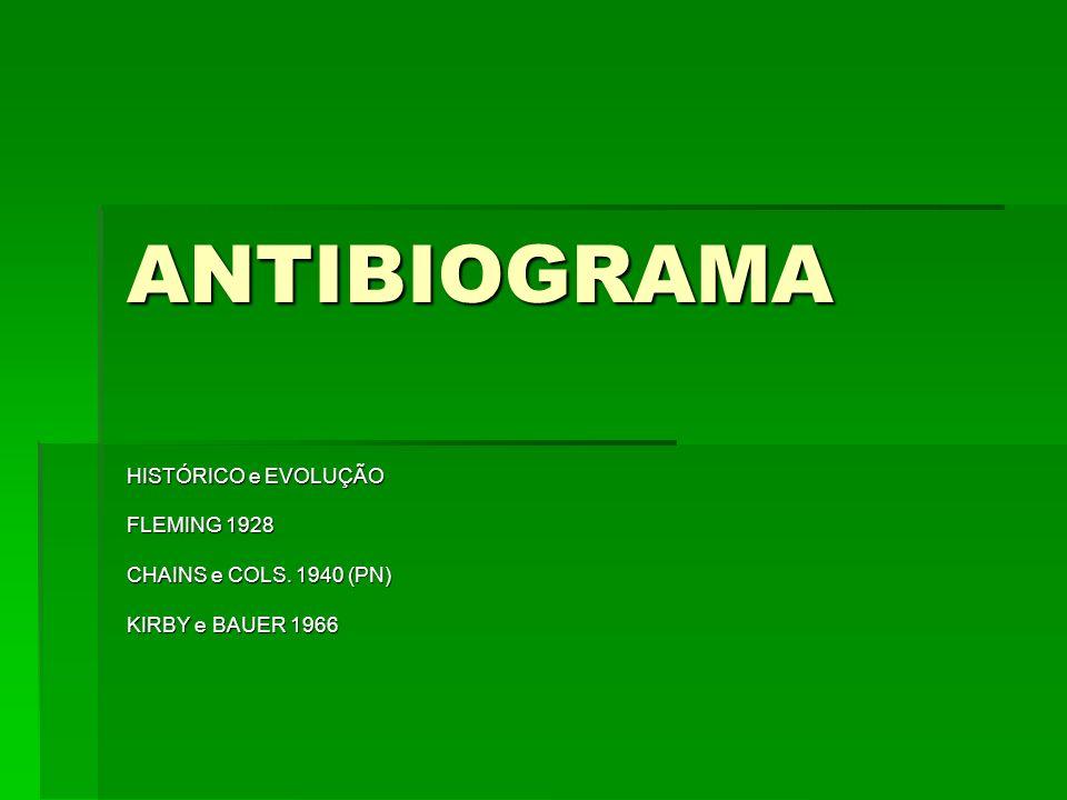 ANTIBIOGRAMA HISTÓRICO e EVOLUÇÃO FLEMING 1928