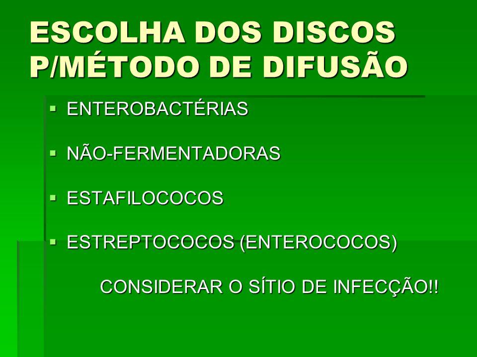 ESCOLHA DOS DISCOS P/MÉTODO DE DIFUSÃO