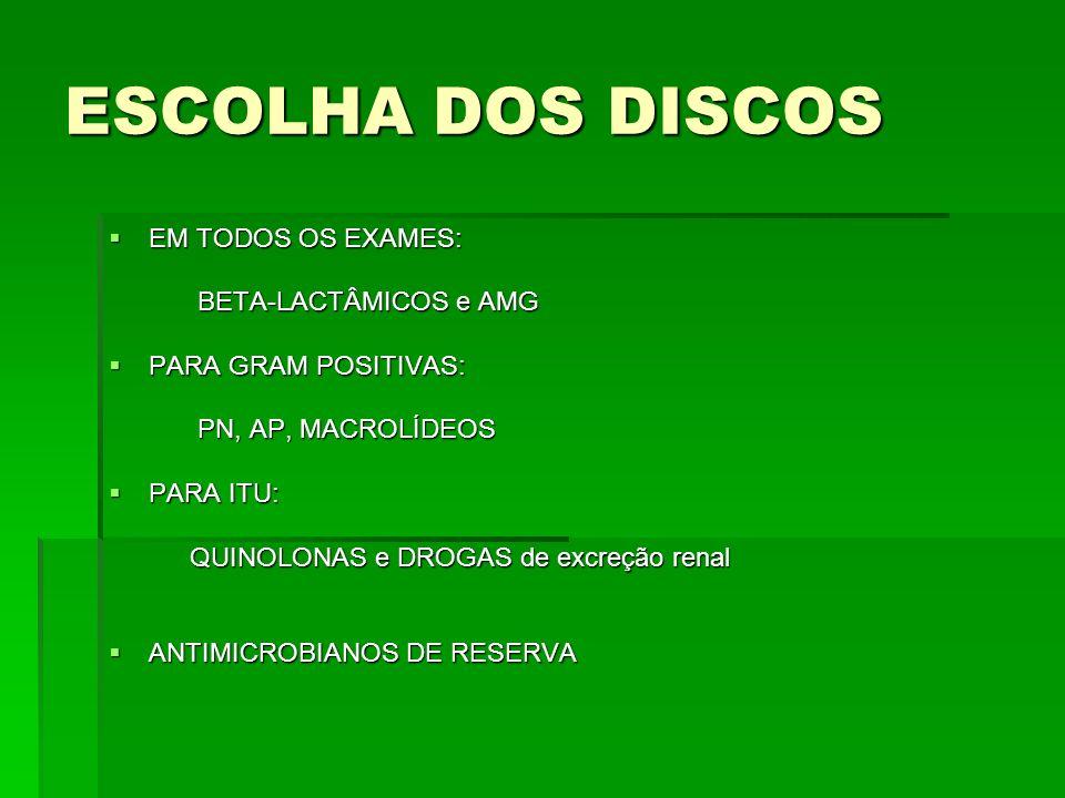 ESCOLHA DOS DISCOS EM TODOS OS EXAMES: BETA-LACTÂMICOS e AMG