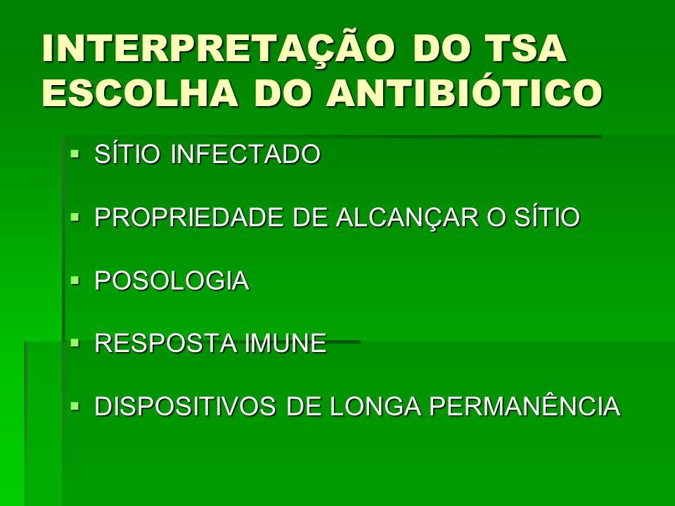 INTERPRETAÇÃO DO TSA ESCOLHA DO ANTIBIÓTICO