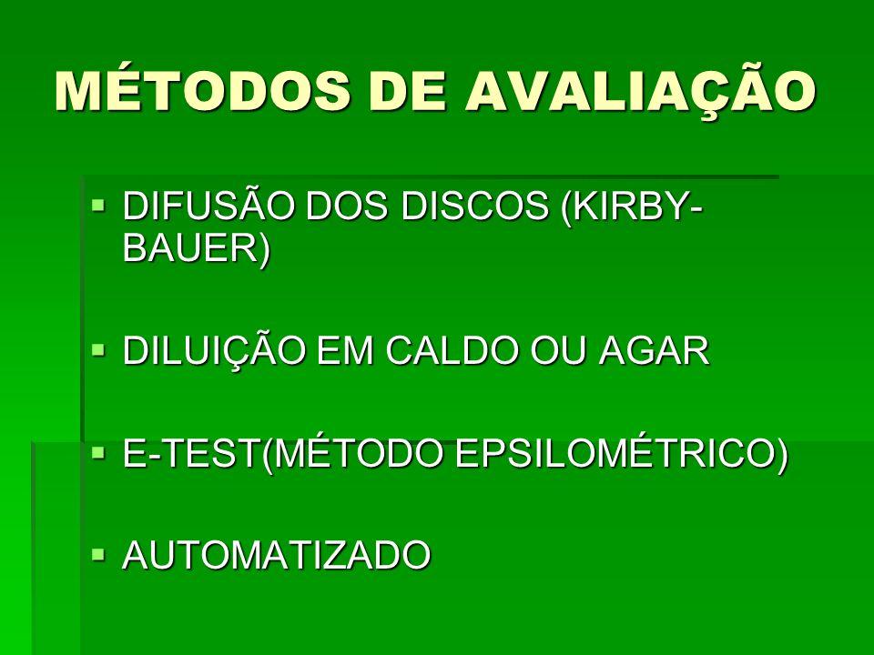 MÉTODOS DE AVALIAÇÃO DIFUSÃO DOS DISCOS (KIRBY-BAUER)
