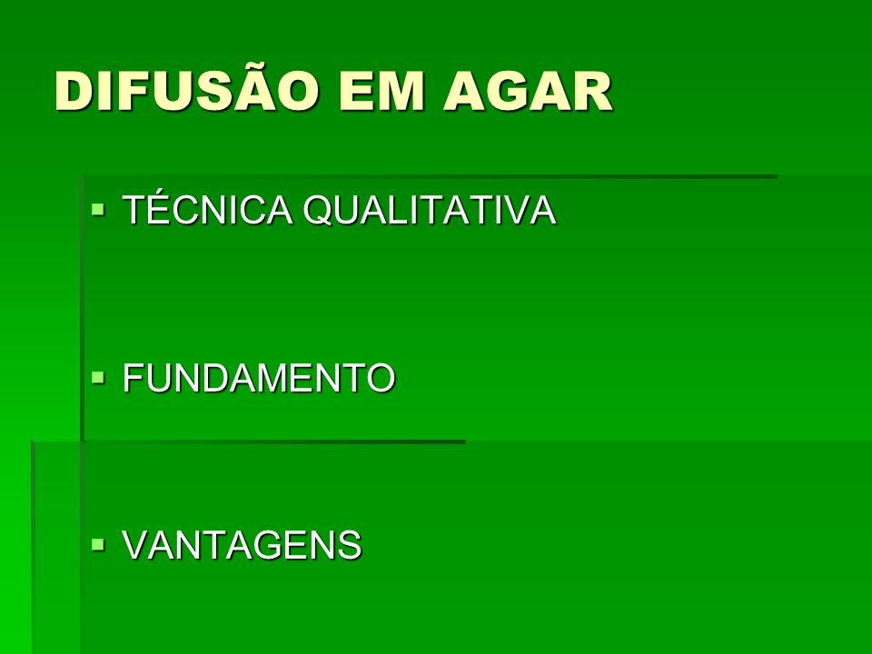 DIFUSÃO EM AGAR TÉCNICA QUALITATIVA FUNDAMENTO VANTAGENS