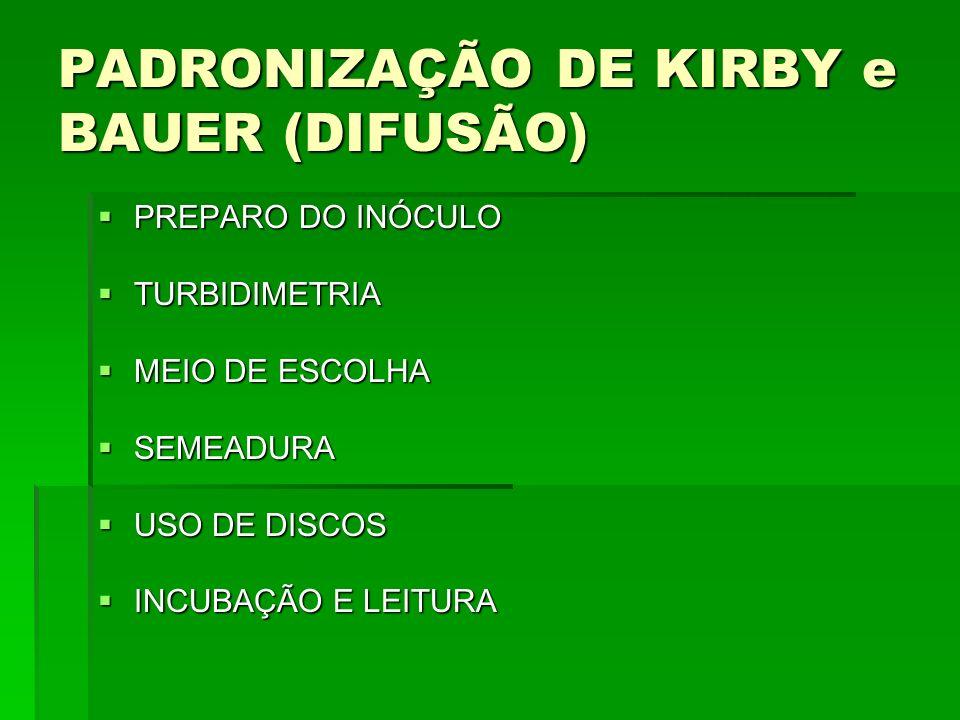 PADRONIZAÇÃO DE KIRBY e BAUER (DIFUSÃO)