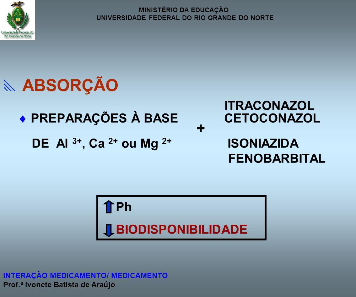  ABSORÇÃO ITRACONAZOL  PREPARAÇÕES À BASE CETOCONAZOL +