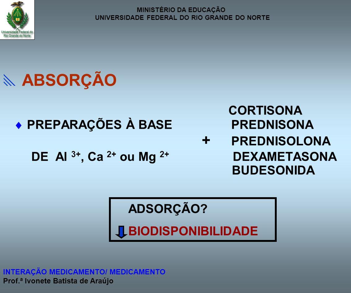  ABSORÇÃO + PREDNISOLONA CORTISONA  PREPARAÇÕES À BASE PREDNISONA