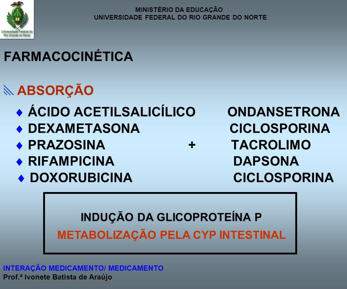 INDUÇÃO DA GLICOPROTEÍNA P METABOLIZAÇÃO PELA CYP INTESTINAL