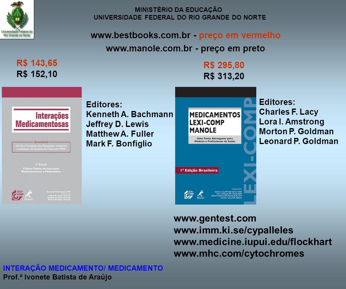 www.gentest.com www.imm.ki.se/cypalleles