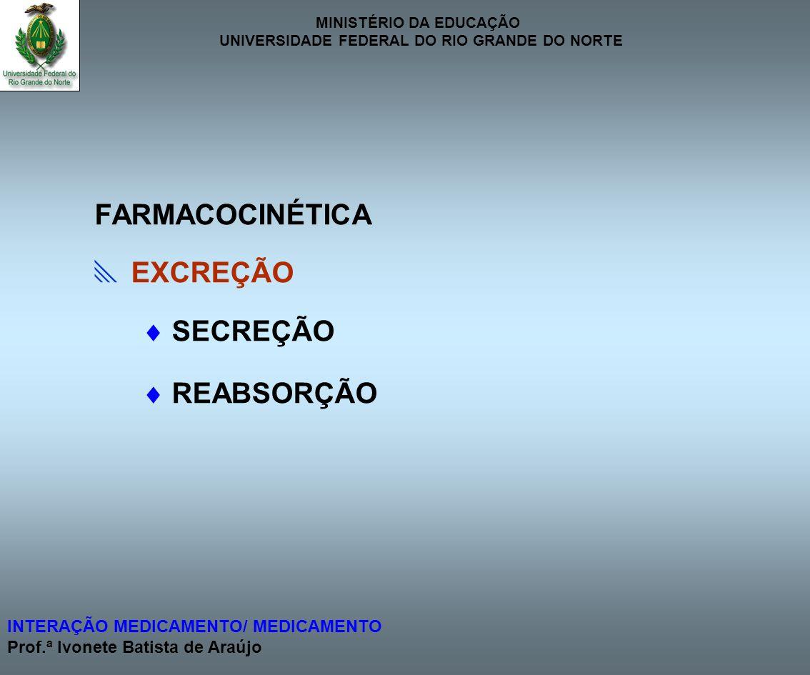FARMACOCINÉTICA  EXCREÇÃO  SECREÇÃO  REABSORÇÃO