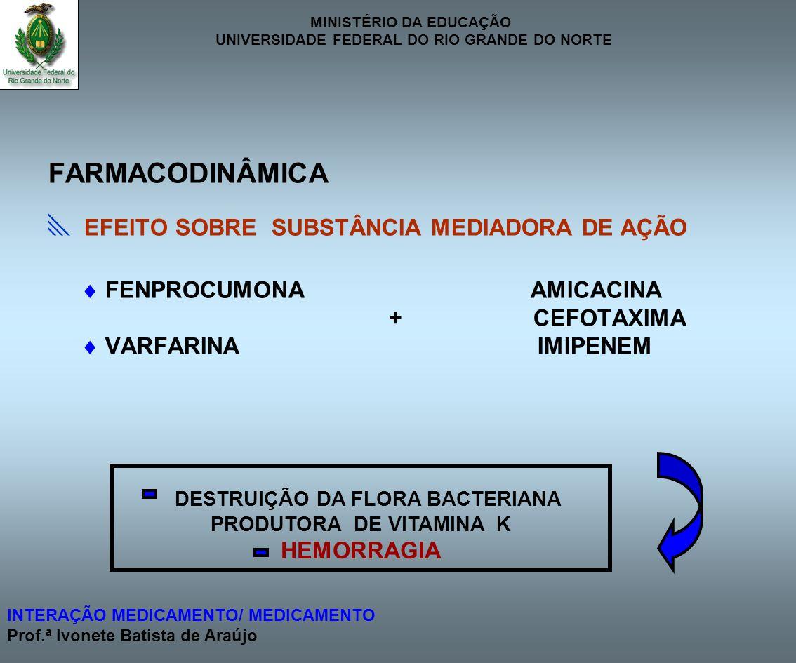 DESTRUIÇÃO DA FLORA BACTERIANA PRODUTORA DE VITAMINA K