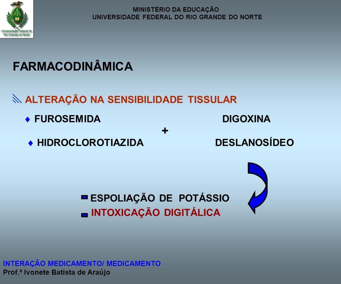 ESPOLIAÇÃO DE POTÁSSIO INTOXICAÇÃO DIGITÁLICA