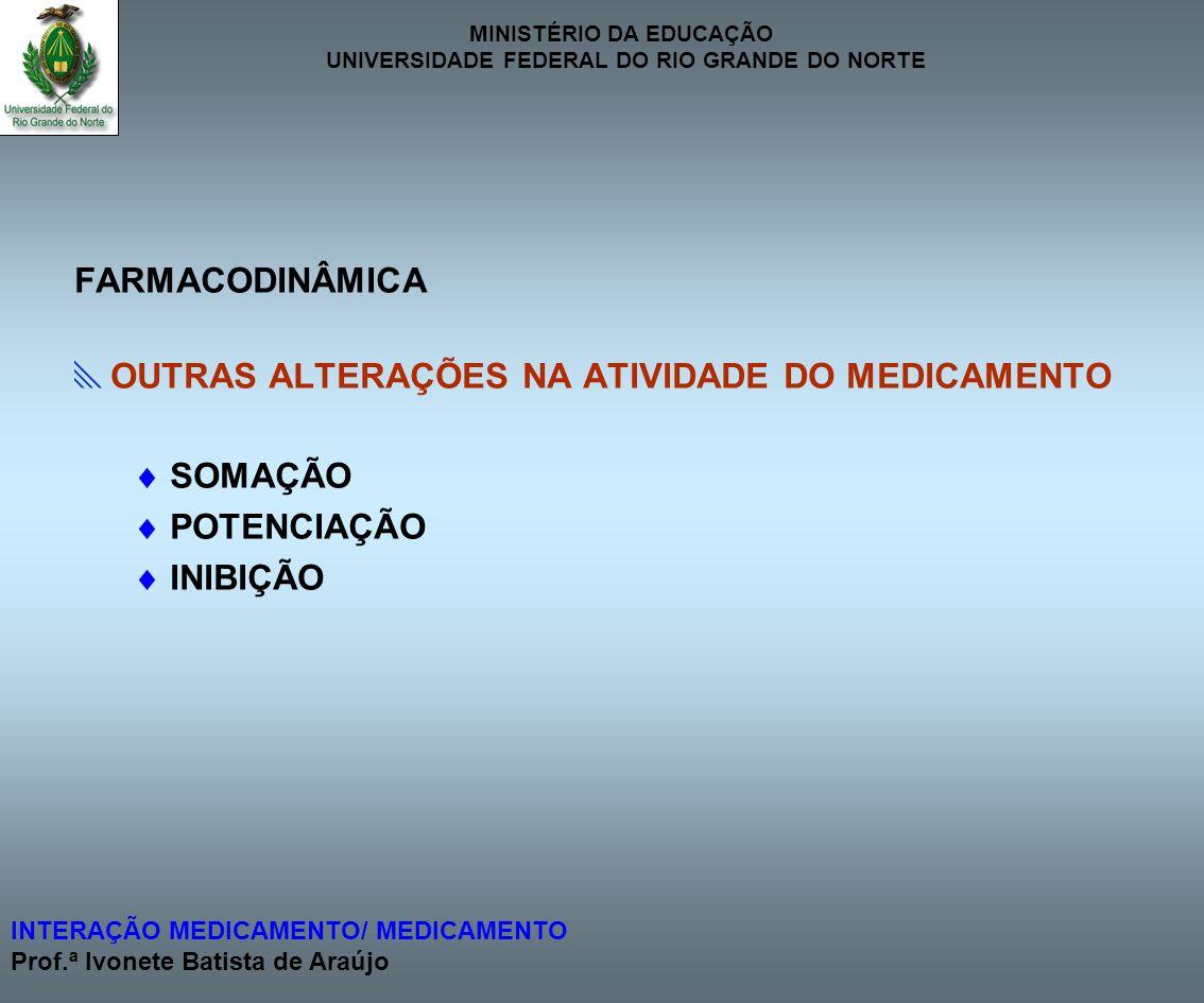 FARMACODINÂMICA OUTRAS ALTERAÇÕES NA ATIVIDADE DO MEDICAMENTO  SOMAÇÃO  POTENCIAÇÃO  INIBIÇÃO