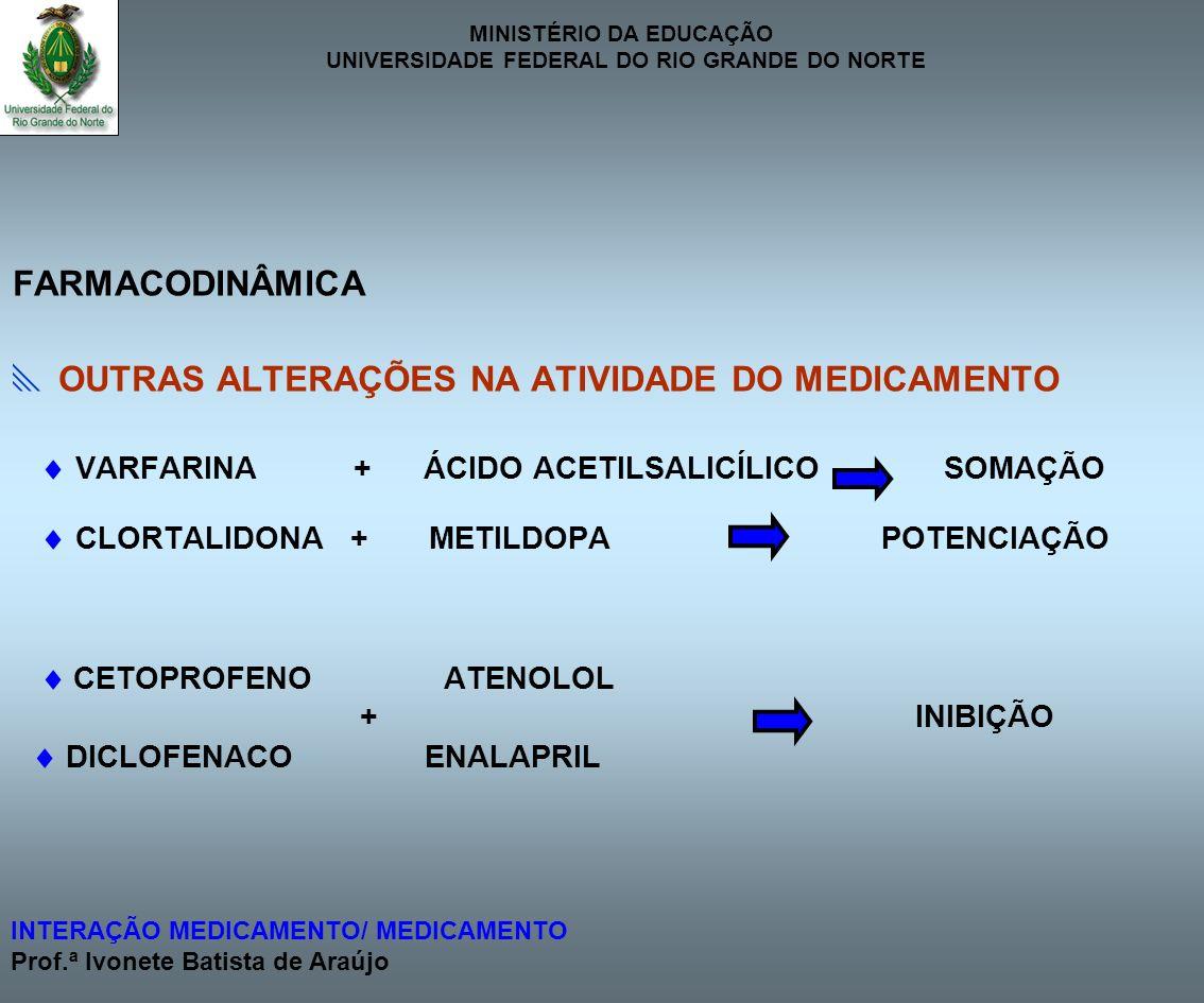  OUTRAS ALTERAÇÕES NA ATIVIDADE DO MEDICAMENTO