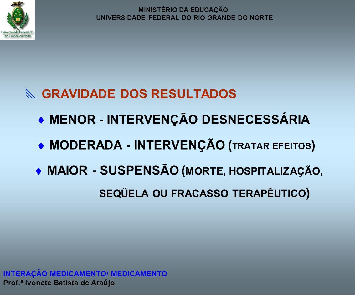  GRAVIDADE DOS RESULTADOS  MENOR - INTERVENÇÃO DESNECESSÁRIA