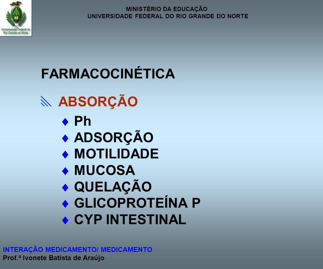 FARMACOCINÉTICA  ABSORÇÃO.  Ph.  ADSORÇÃO.  MOTILIDADE.  MUCOSA.  QUELAÇÃO.  GLICOPROTEÍNA P.
