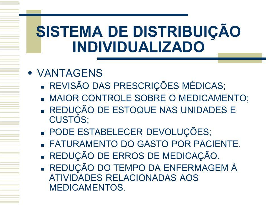 SISTEMA DE DISTRIBUIÇÃO INDIVIDUALIZADO