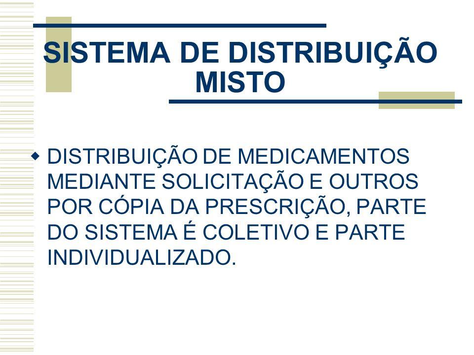 SISTEMA DE DISTRIBUIÇÃO MISTO