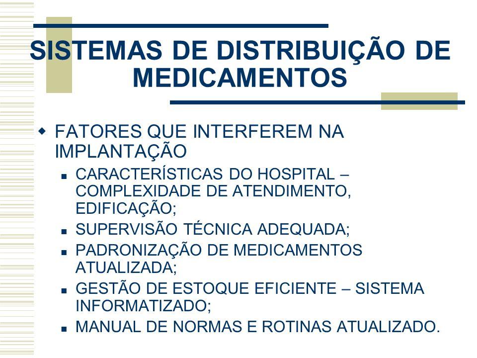 SISTEMAS DE DISTRIBUIÇÃO DE MEDICAMENTOS