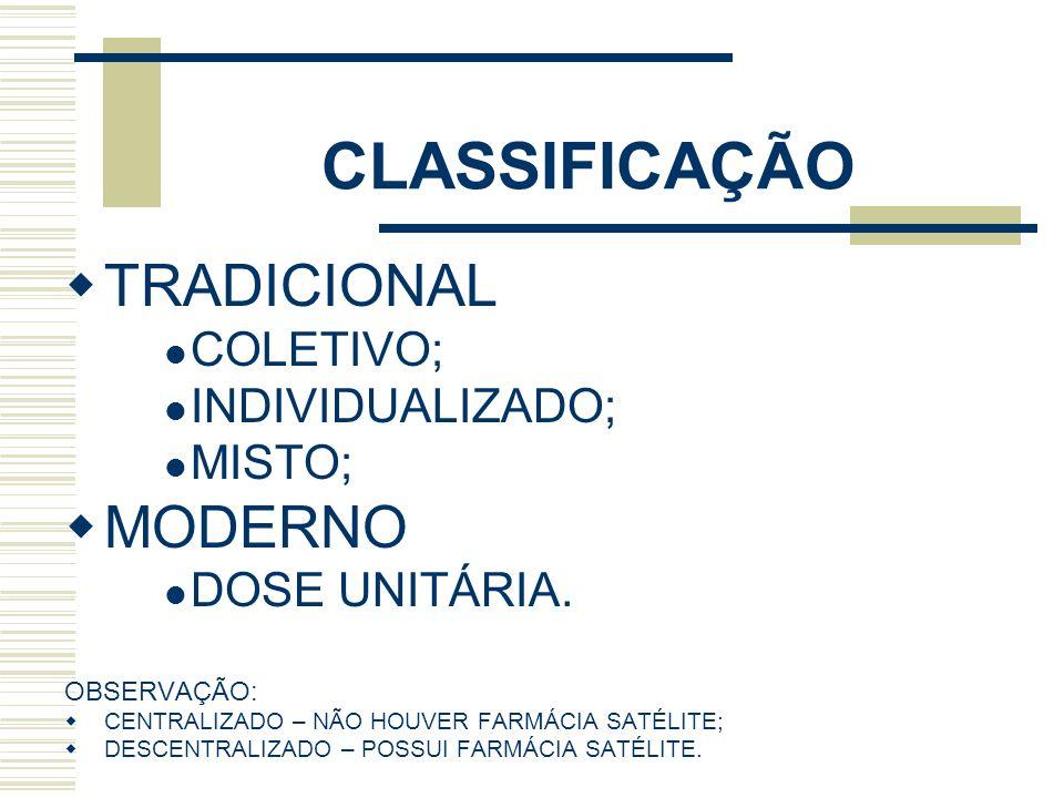 CLASSIFICAÇÃO TRADICIONAL MODERNO COLETIVO; INDIVIDUALIZADO; MISTO;