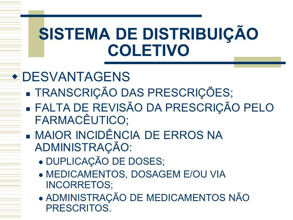SISTEMA DE DISTRIBUIÇÃO COLETIVO