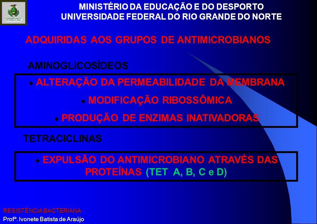 ADQUIRIDAS AOS GRUPOS DE ANTIMICROBIANOS