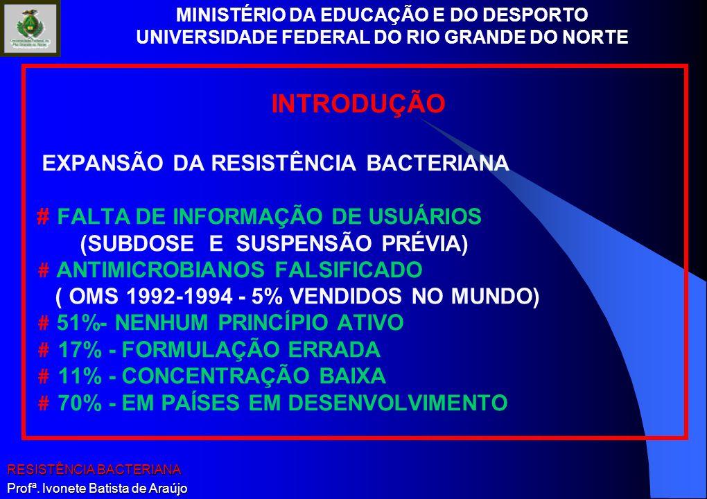 INTRODUÇÃO # FALTA DE INFORMAÇÃO DE USUÁRIOS