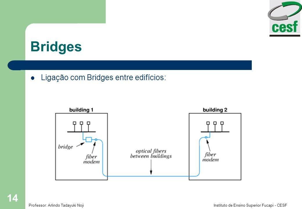 Bridges Ligação com Bridges entre edifícios: