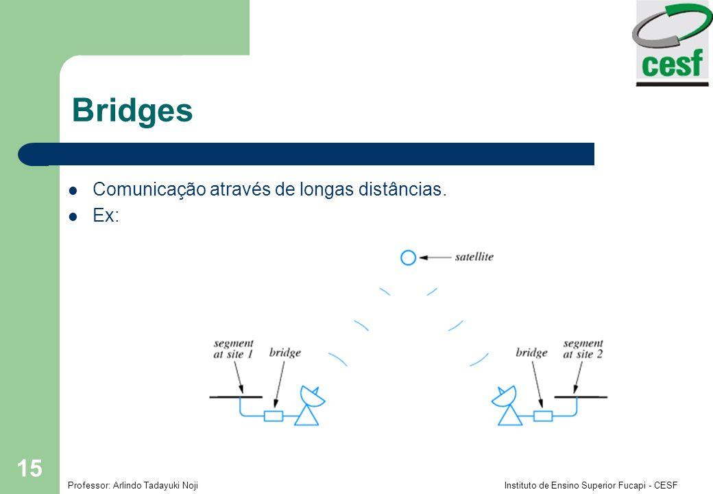 Bridges Comunicação através de longas distâncias. Ex: