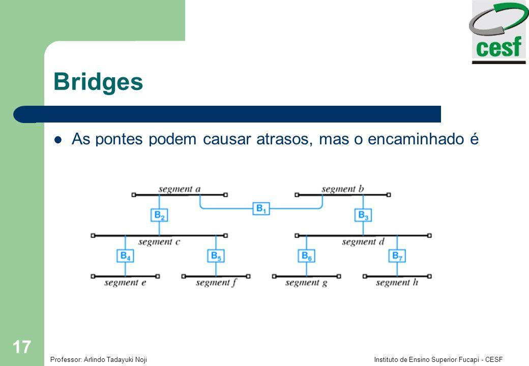 Bridges As pontes podem causar atrasos, mas o encaminhado é feito corretamente.