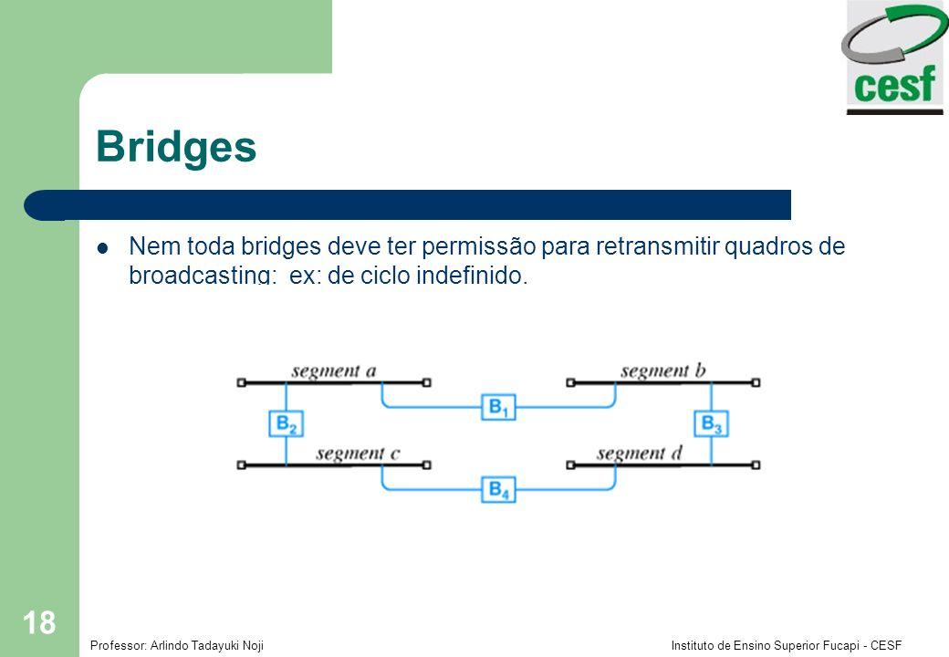 Bridges Nem toda bridges deve ter permissão para retransmitir quadros de broadcasting: ex: de ciclo indefinido.