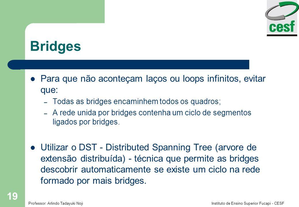 Bridges Para que não aconteçam laços ou loops infinitos, evitar que: