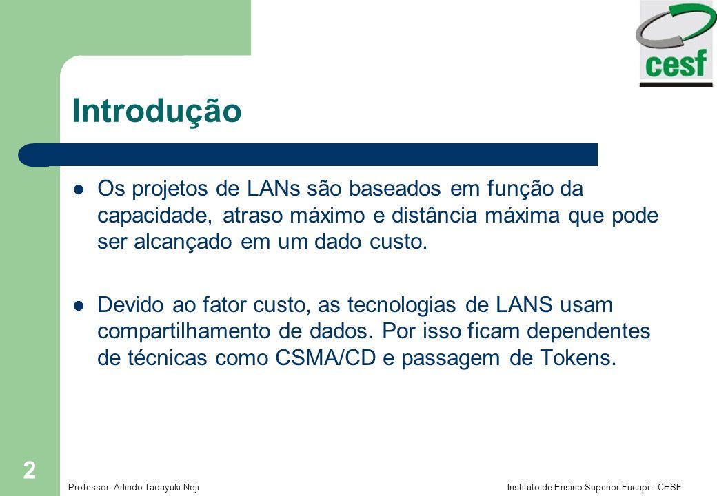 Introdução Os projetos de LANs são baseados em função da capacidade, atraso máximo e distância máxima que pode ser alcançado em um dado custo.