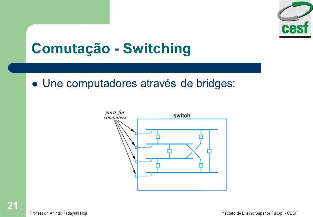 Comutação - Switching Une computadores através de bridges: