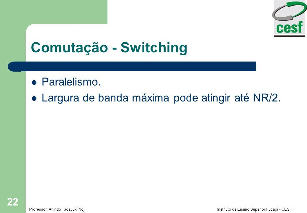 Comutação - Switching Paralelismo.