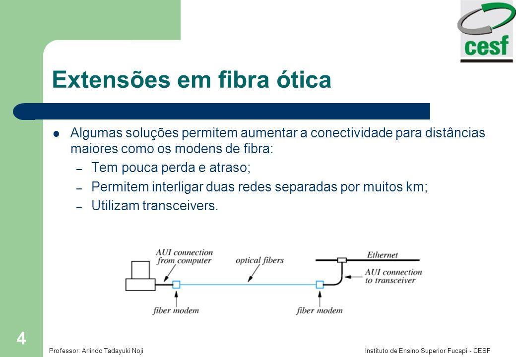 Extensões em fibra ótica