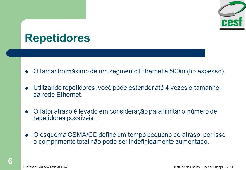 Repetidores O tamanho máximo de um segmento Ethernet é 500m (fio espesso).