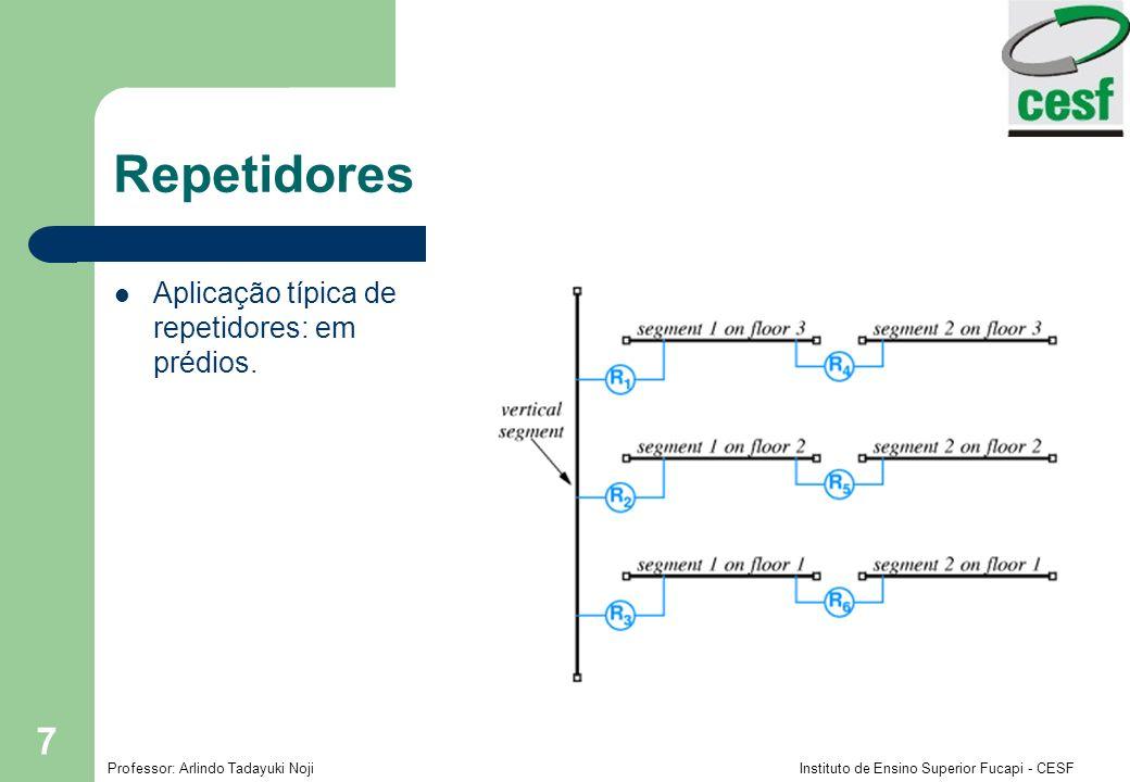 Repetidores Aplicação típica de repetidores: em prédios.