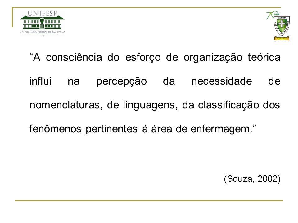 A consciência do esforço de organização teórica influi na percepção da necessidade de nomenclaturas, de linguagens, da classificação dos fenômenos pertinentes à área de enfermagem.
