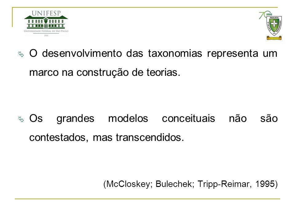 O desenvolvimento das taxonomias representa um marco na construção de teorias.
