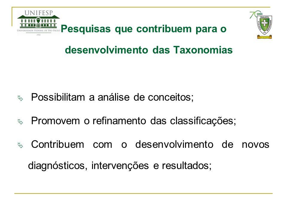 Pesquisas que contribuem para o desenvolvimento das Taxonomias