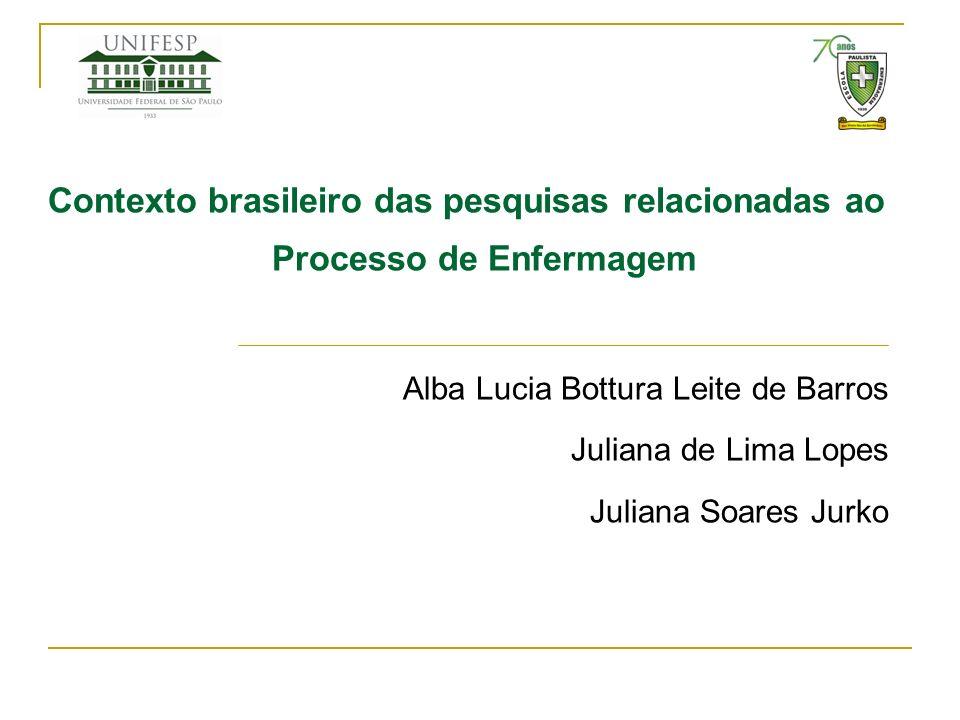 Contexto brasileiro das pesquisas relacionadas ao Processo de Enfermagem