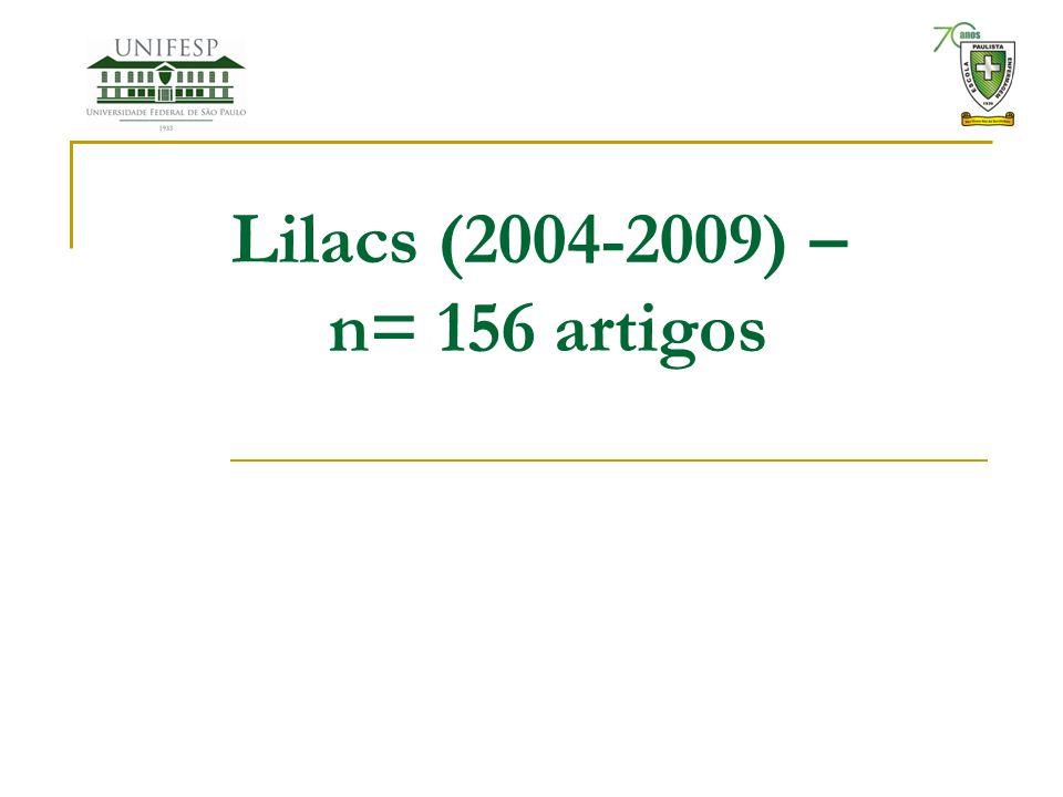 Lilacs (2004-2009) – n= 156 artigos