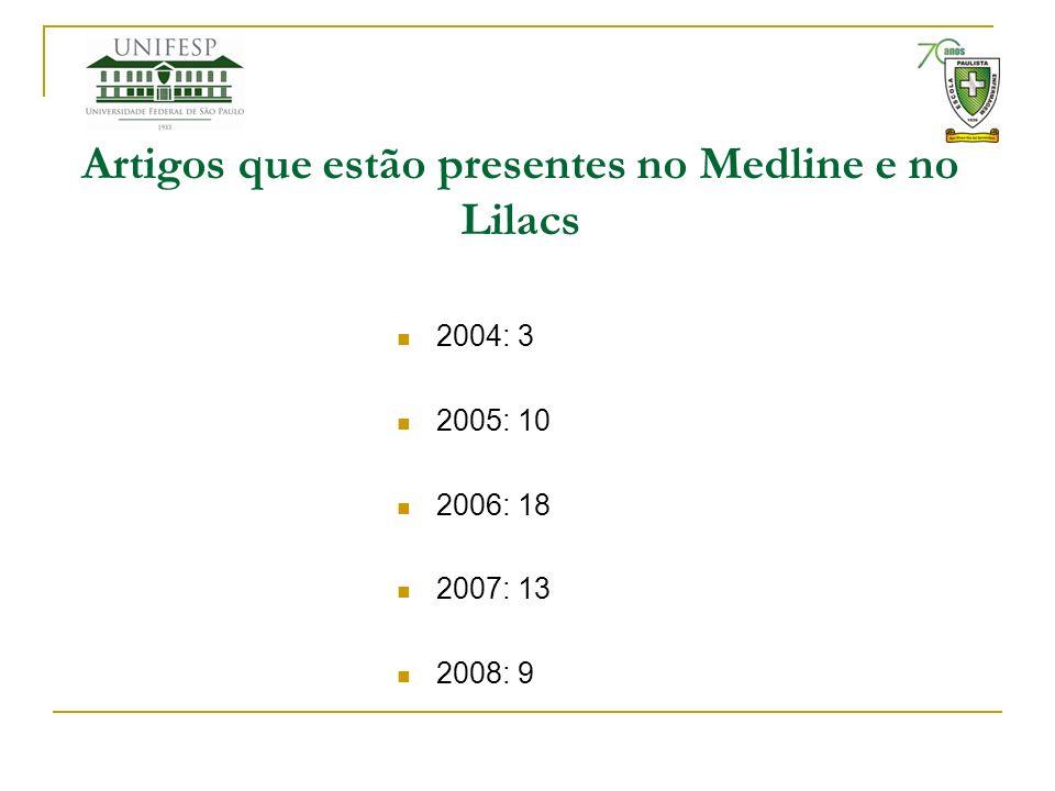 Artigos que estão presentes no Medline e no Lilacs