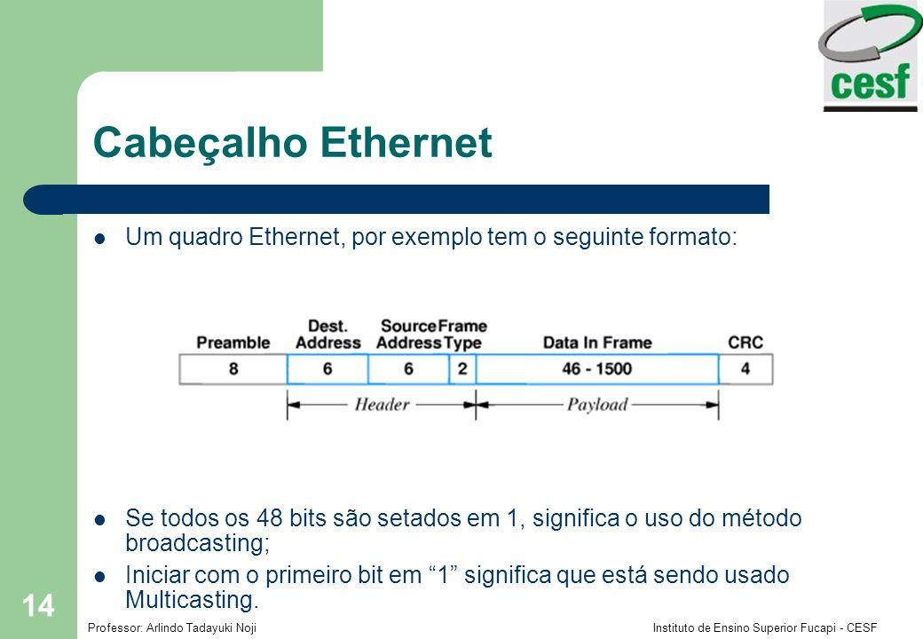 Cabeçalho Ethernet Um quadro Ethernet, por exemplo tem o seguinte formato: