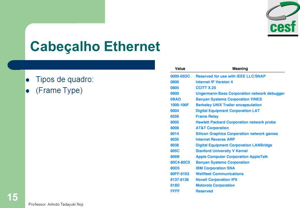 Cabeçalho Ethernet Tipos de quadro: (Frame Type)