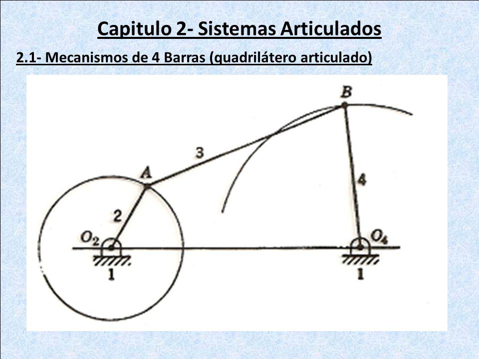 Capitulo 2- Sistemas Articulados