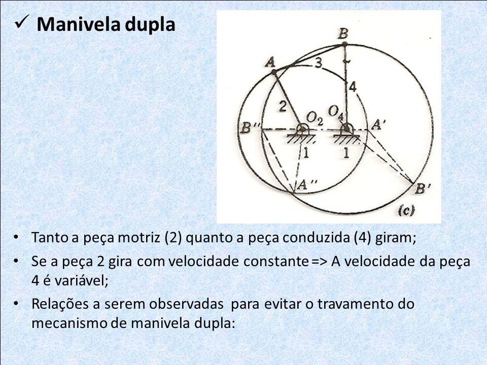 Manivela dupla Tanto a peça motriz (2) quanto a peça conduzida (4) giram;