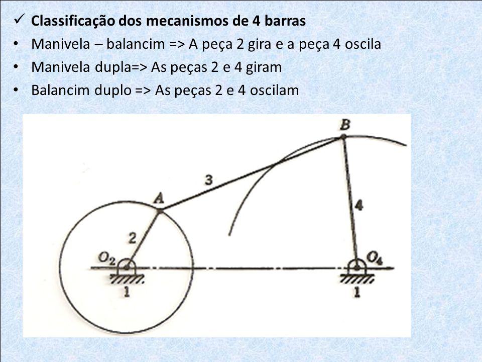 Classificação dos mecanismos de 4 barras