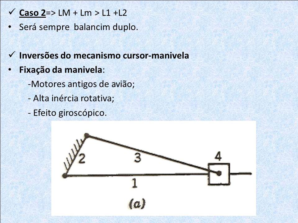 Caso 2=> LM + Lm > L1 +L2