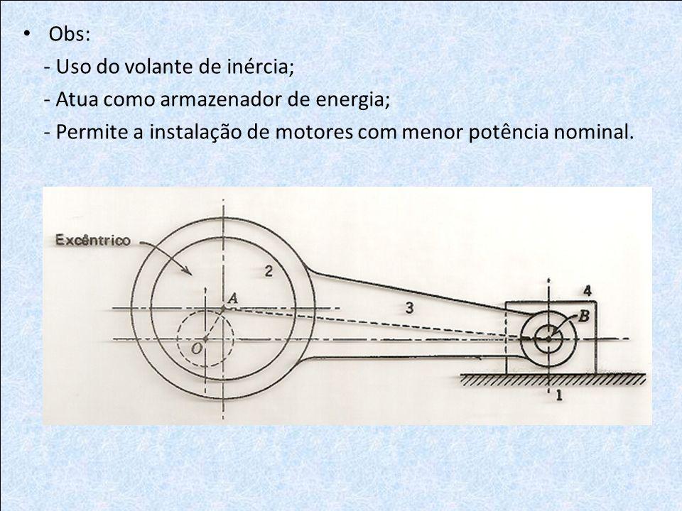 Obs: - Uso do volante de inércia; - Atua como armazenador de energia; - Permite a instalação de motores com menor potência nominal.