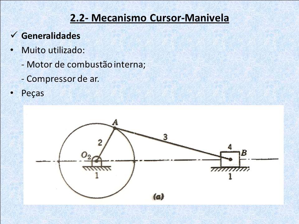 2.2- Mecanismo Cursor-Manivela